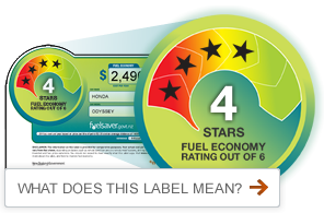 Sample fuel economy label